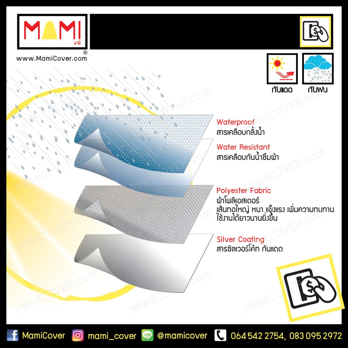 ผ้าคลุมเครื่องซักผ้าหยอดเหรียญฝาบน Mami กันฝุ่น กันแดด กันฝน มีช่องร้อยท่อน้ำและสายไฟ Top Loading Vending Washing Machine Smart Cover